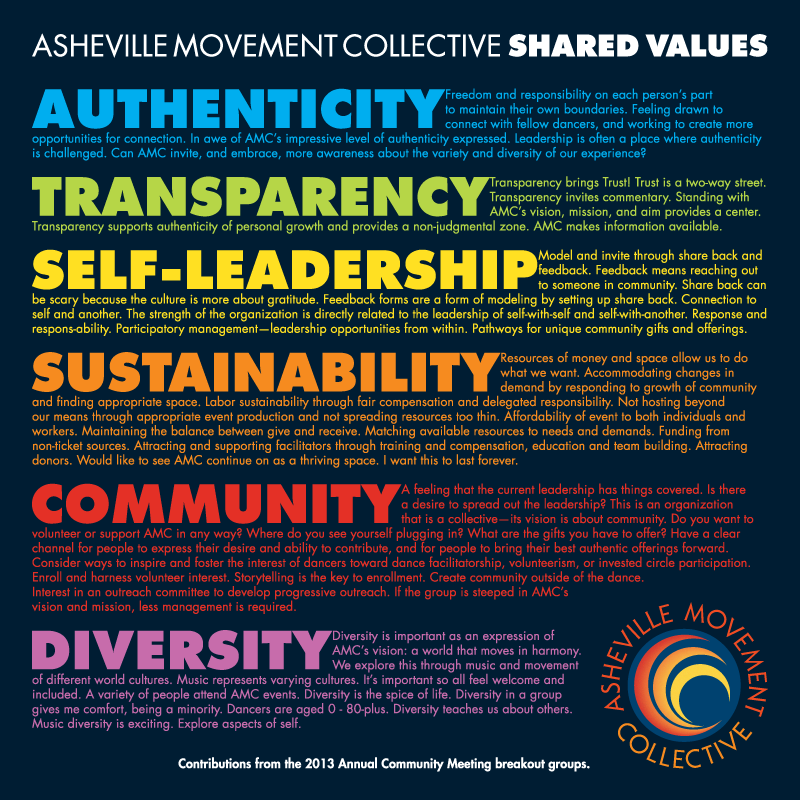 AMC Shared Values